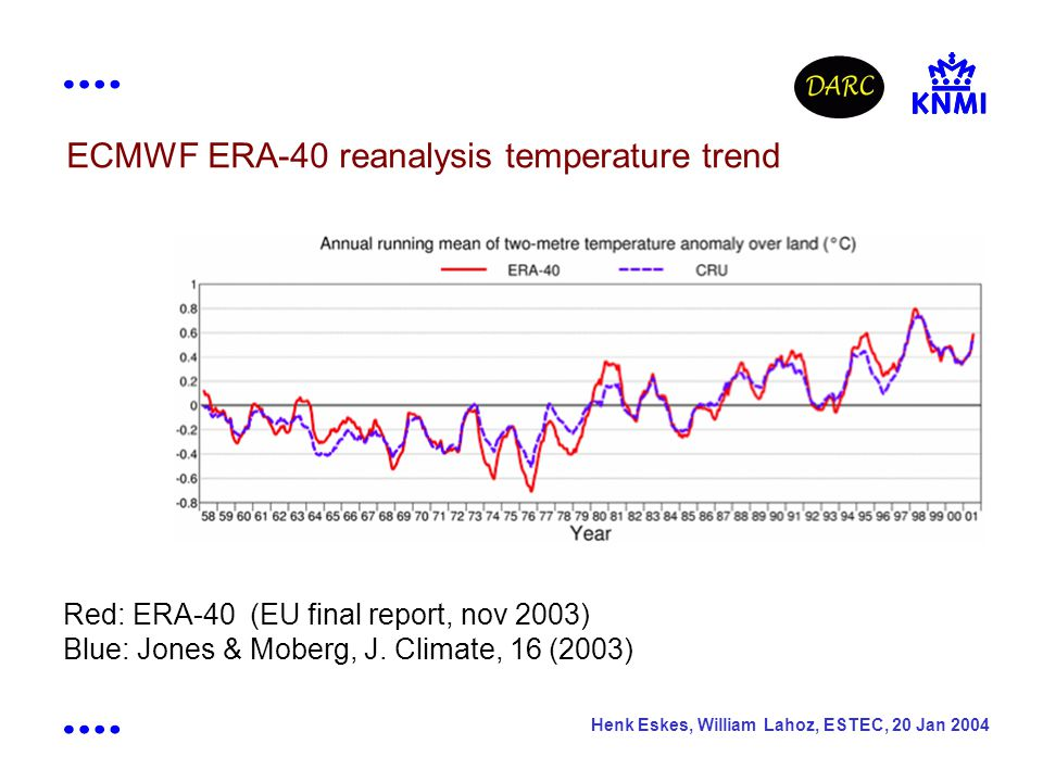 Henk Eskes, William Lahoz, ESTEC, 20 Jan 2004 ECMWF ERA-40 reanalysis temperature trend Red: ERA-40 (EU final report, nov 2003) Blue: Jones & Moberg, J.