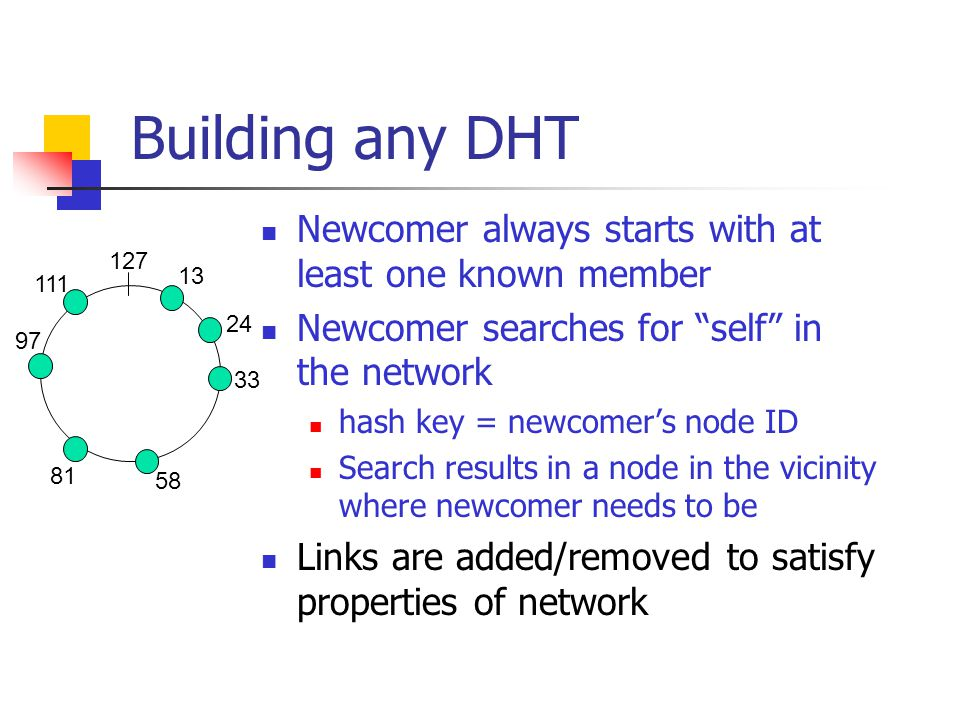 Building any DHT Newcomer always starts with at least one known member Newcomer searches for self in the network hash key = newcomer's node ID Search results in a node in the vicinity where newcomer needs to be Links are added/removed to satisfy properties of network 81 13 33 58 97 111 127 24