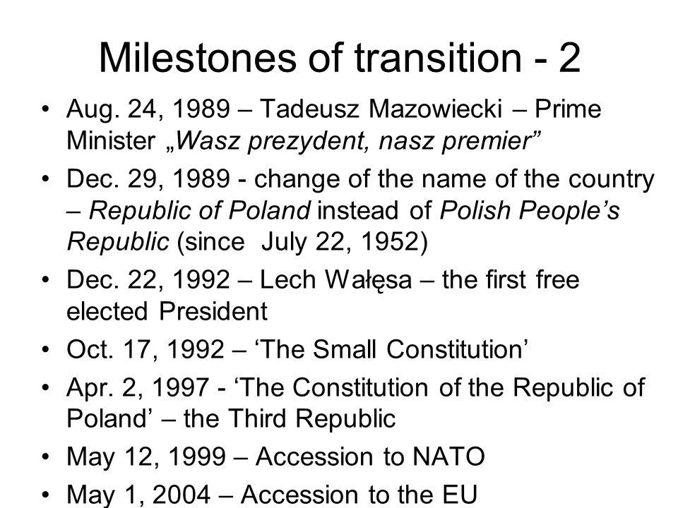 Milestones of transition - 2 Aug.