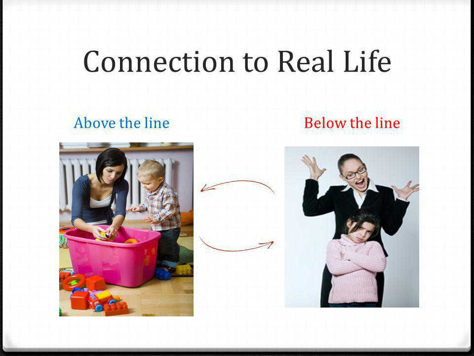 Life Looks Different Be aware when we are Below the Line Life looks different whether we are Above or Below the line.
