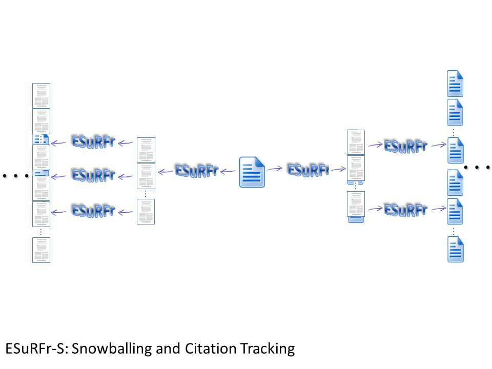 ESuRFr-S: Snowballing and Citation Tracking