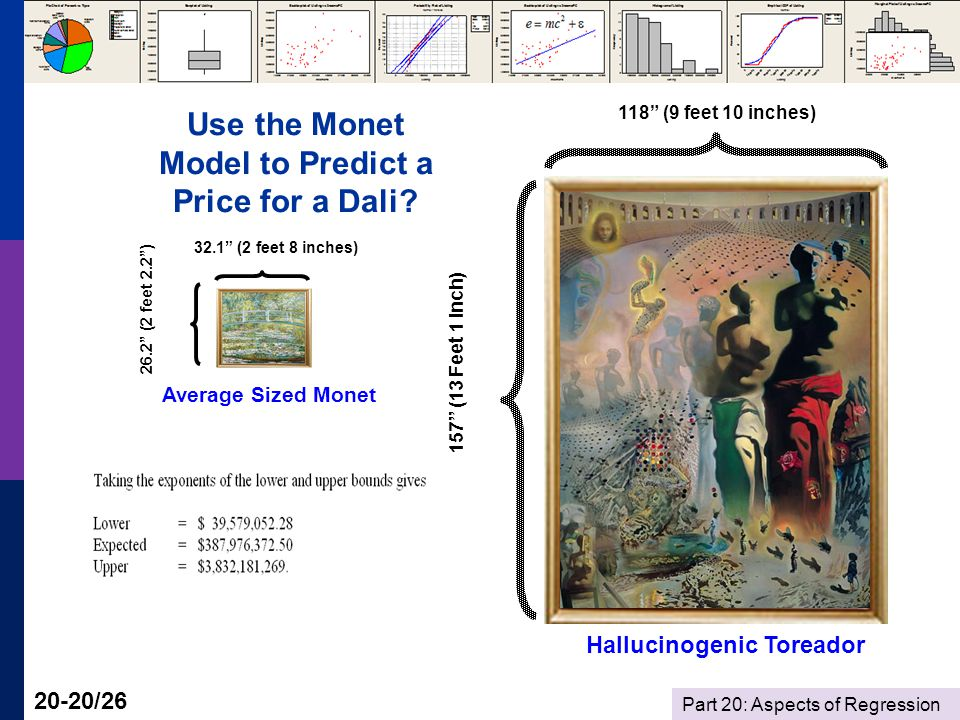 Part 20: Aspects of Regression 20-20/26 Use the Monet Model to Predict a Price for a Dali.