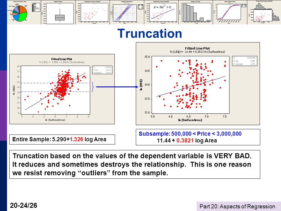 Part 20: Aspects of Regression 20-24/26 Truncation Entire Sample: 5.290+1.326 log Area Subsample: 500,000 < Price < 3,000,000 11.44 + 0.3821 log Area Truncation based on the values of the dependent variable is VERY BAD.