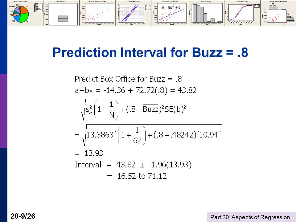 Part 20: Aspects of Regression 20-10/26 Predicting Using a Loglinear Equation  Predict the log first Prediction of the log Prediction interval – (Lower to Upper)  Prediction = exp(lower) to exp(upper)  This produces very wide intervals.