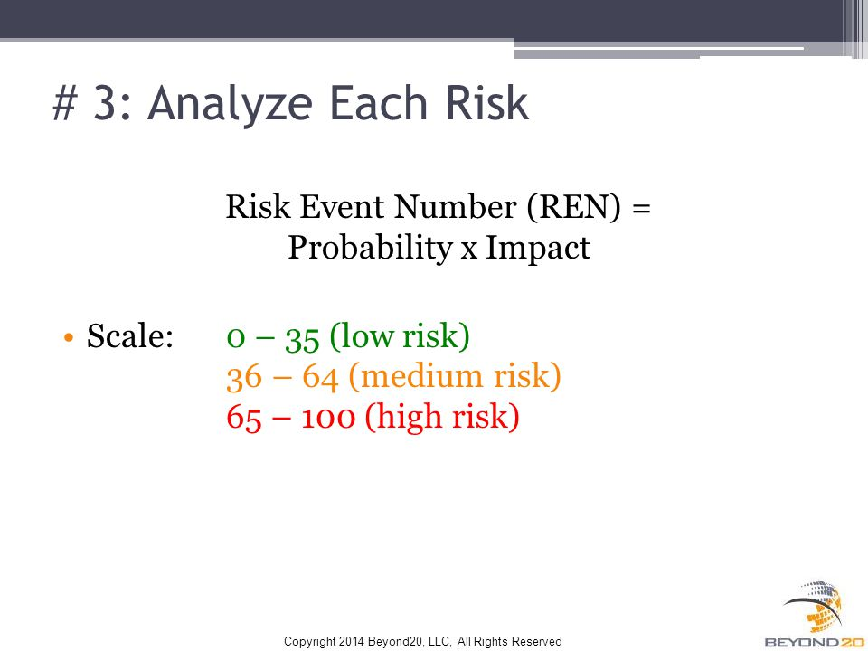 Copyright 2014 Beyond20, LLC, All Rights Reserved # 3: Analyze Each Risk Risk Event Number (REN) = Probability x Impact Scale: 0 – 35 (low risk) 36 – 64 (medium risk) 65 – 100 (high risk)