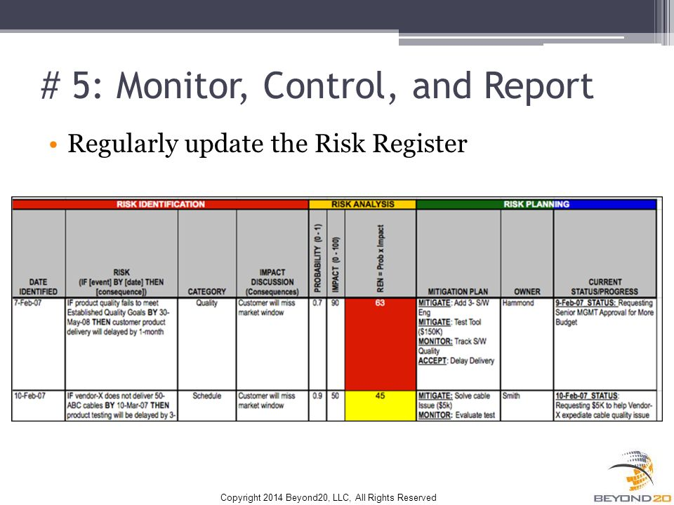 Copyright 2014 Beyond20, LLC, All Rights Reserved # 5: Monitor, Control, and Report Regularly update the Risk Register