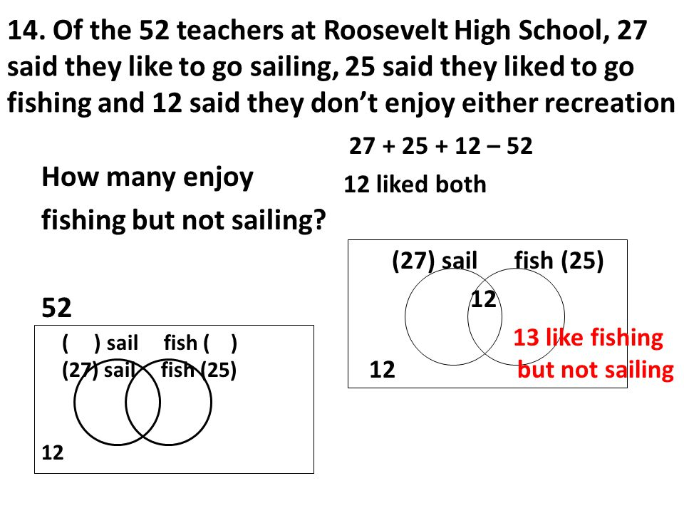 14. Of the 52 teachers at Roosevelt High School, 27 said they like to go sailing, 25 said they liked to go fishing and 12 said they don't enjoy either