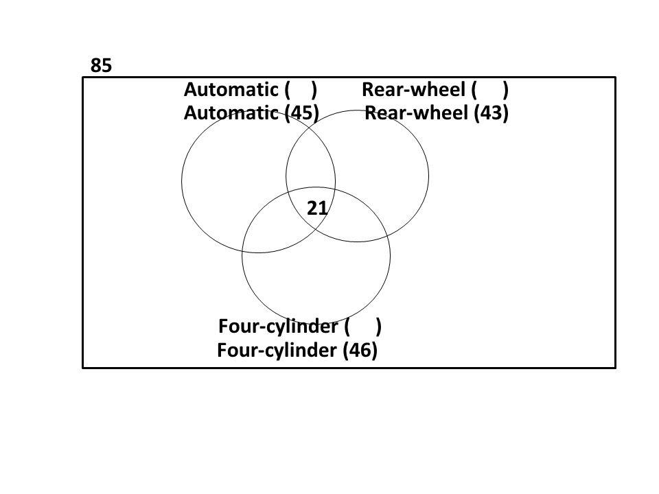 85 Automatic ( ) Rear-wheel ( ) Automatic (45) Rear-wheel (43) 21 Four-cylinder ( ) Four-cylinder (46)