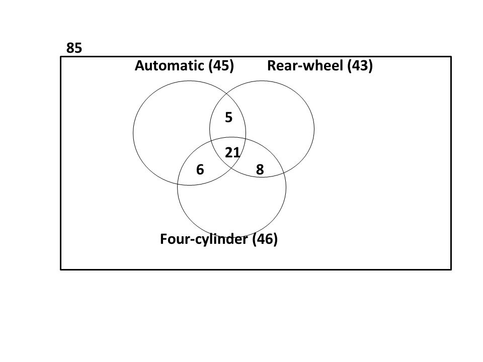85 Automatic (45) Rear-wheel (43) 5 21 6 8 Four-cylinder (46)