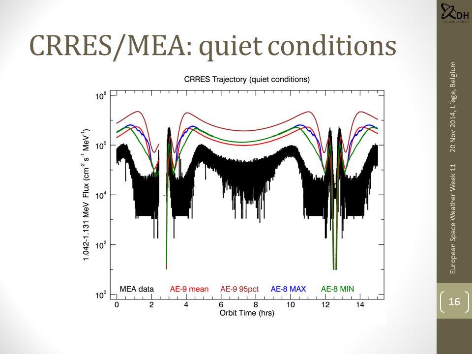CRRES/MEA: quiet conditions European Space Weather Week 11 16 20 Nov 2014, Liège, Belgium