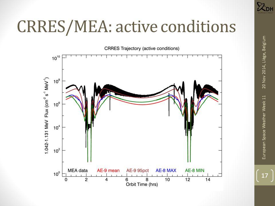 CRRES/MEA: active conditions European Space Weather Week 11 17 20 Nov 2014, Liège, Belgium