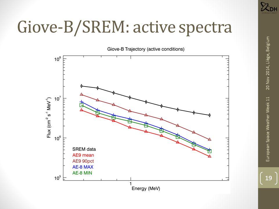 Giove-B/SREM: active spectra European Space Weather Week 11 19 20 Nov 2014, Liège, Belgium