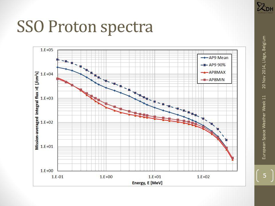 SSO Proton spectra European Space Weather Week 11 5 20 Nov 2014, Liège, Belgium