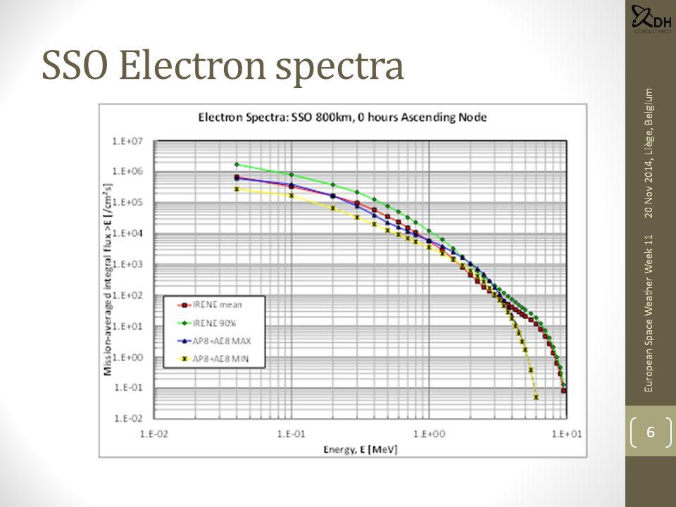 SSO Electron spectra European Space Weather Week 11 6 20 Nov 2014, Liège, Belgium