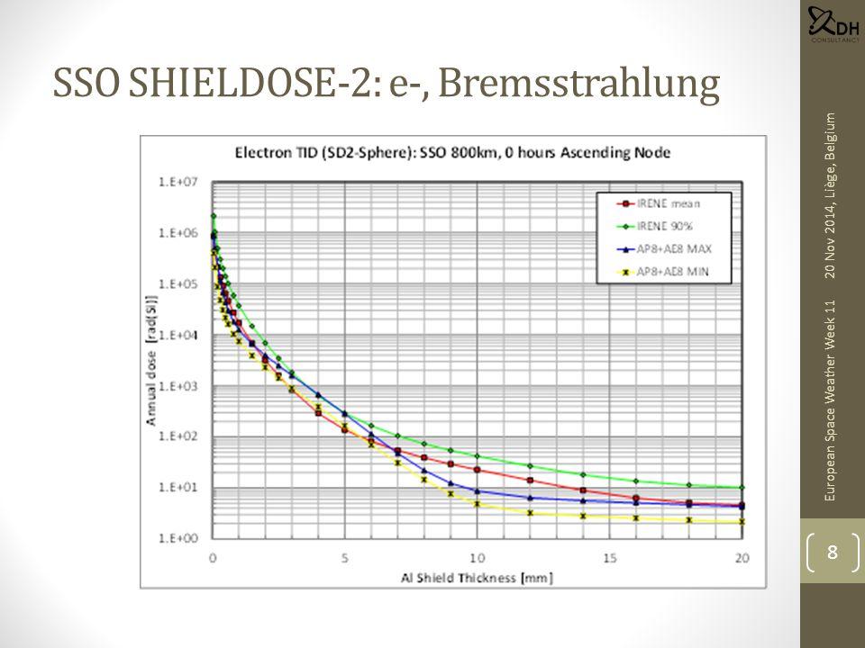 SSO SHIELDOSE-2: e-, Bremsstrahlung European Space Weather Week 11 8 20 Nov 2014, Liège, Belgium