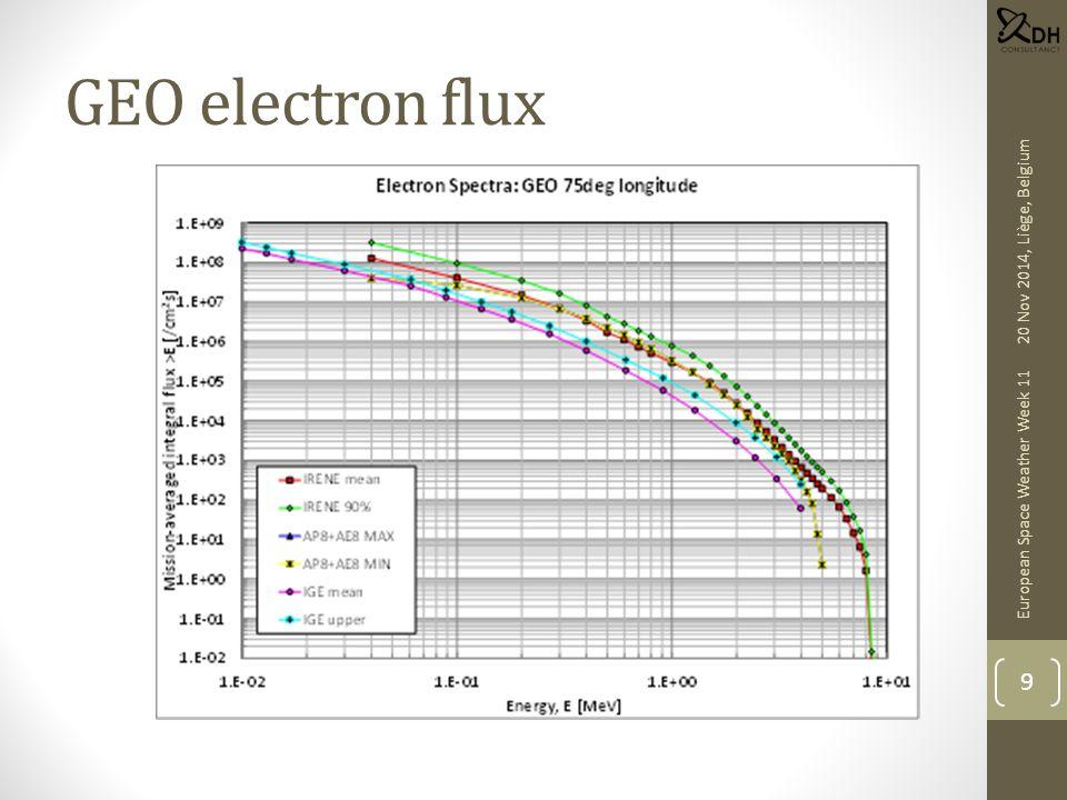 GEO electron flux European Space Weather Week 11 9 20 Nov 2014, Liège, Belgium