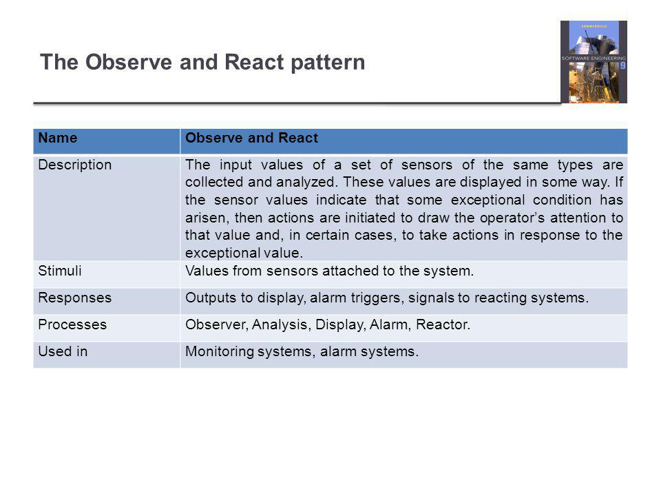 The Observe and React pattern NameObserve and React DescriptionThe input values of a set of sensors of the same types are collected and analyzed.