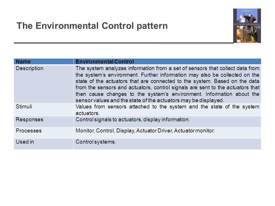 The Environmental Control pattern NameEnvironmental Control DescriptionThe system analyzes information from a set of sensors that collect data from the system's environment.