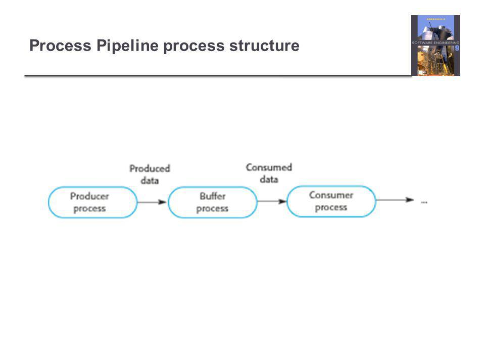 Process Pipeline process structure