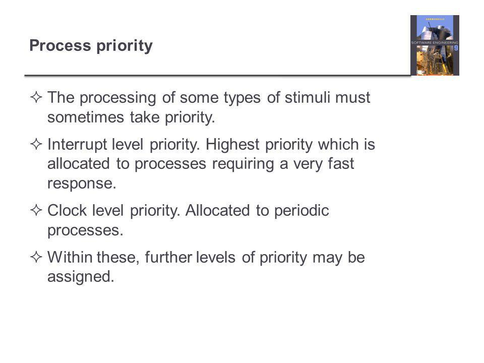 Process priority  The processing of some types of stimuli must sometimes take priority.