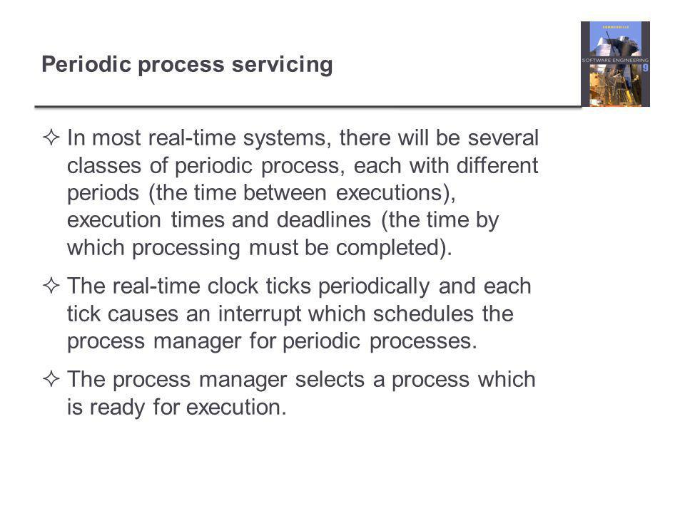 Periodic process servicing  In most real-time systems, there will be several classes of periodic process, each with different periods (the time between executions), execution times and deadlines (the time by which processing must be completed).