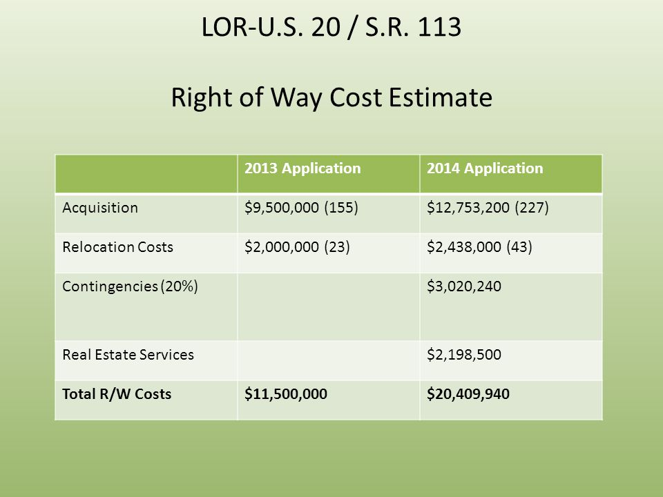 LOR-U.S. 20 / S.R. 113 Right of Way Cost Estimate 2013 Application2014 Application Acquisition$9,500,000 (155)$12,753,200 (227) Relocation Costs$2,000