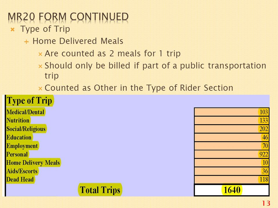  Type of Trip  Home Delivered Meals  Are counted as 2 meals for 1 trip  Should only be billed if part of a public transportation trip  Counted as Other in the Type of Rider Section 13
