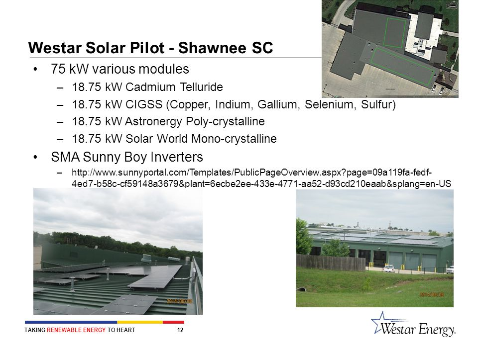 Westar Solar Pilot - Shawnee SC 75 kW various modules –18.75 kW Cadmium Telluride –18.75 kW CIGSS (Copper, Indium, Gallium, Selenium, Sulfur) –18.75 kW Astronergy Poly-crystalline –18.75 kW Solar World Mono-crystalline SMA Sunny Boy Inverters –http://www.sunnyportal.com/Templates/PublicPageOverview.aspx?page=09a119fa-fedf- 4ed7-b58c-cf59148a3679&plant=6ecbe2ee-433e-4771-aa52-d93cd210eaab&splang=en-US TAKING RENEWABLE ENERGY TO HEART 12