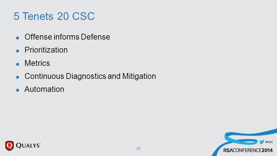 #RSAC 5 Tenets 20 CSC  Offense informs Defense  Prioritization  Metrics  Continuous Diagnostics and Mitigation  Automation 15