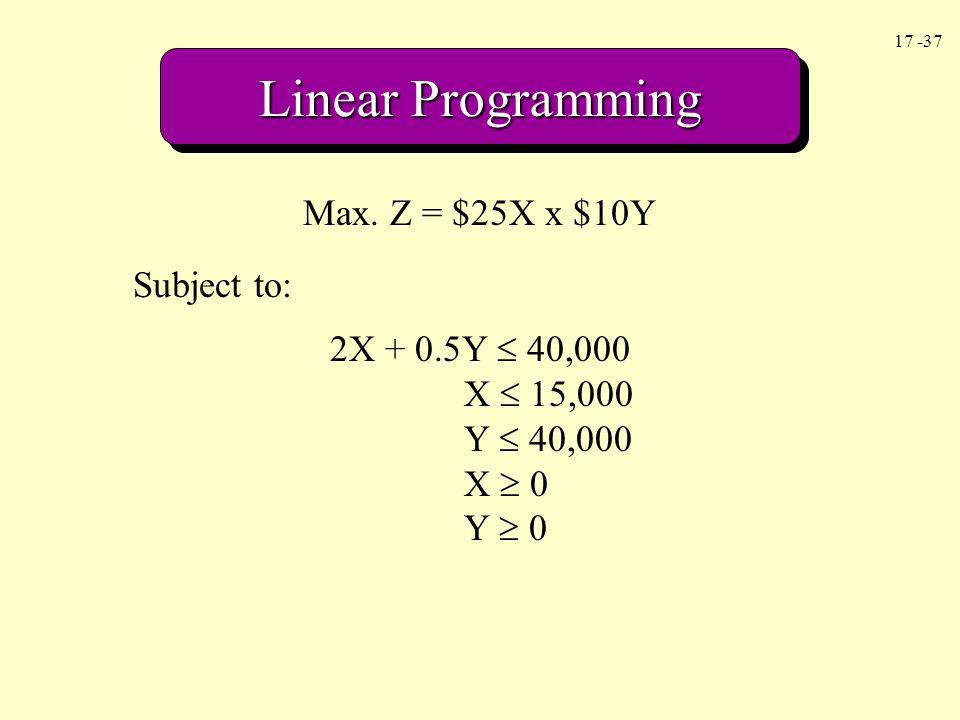 17 -37 Linear Programming Max.
