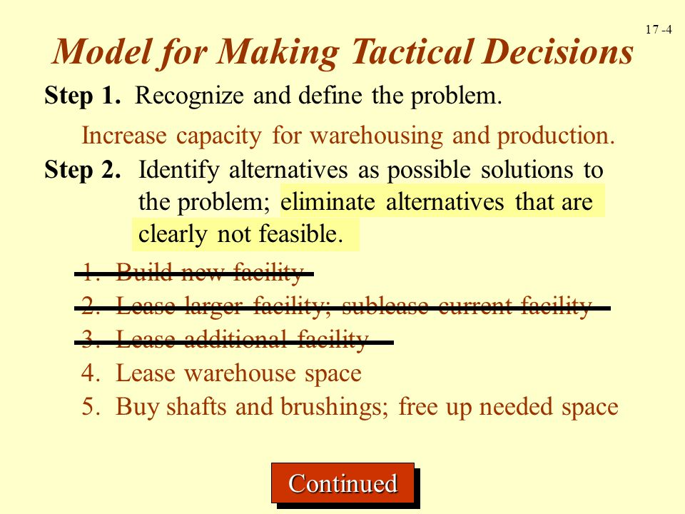 17 -4 Model for Making Tactical Decisions Step 1. Recognize and define the problem. ContinuedContinued Increase capacity for warehousing and productio
