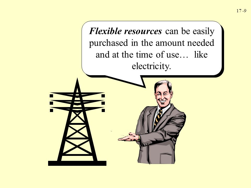 17 -9 Flexible resources can be easily purchased in the amount needed and at the time of use… like electricity.