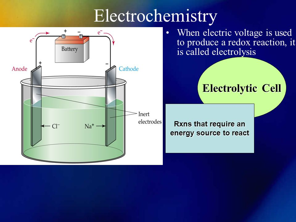 Electrochemistry Electrolytic Cell Rxns that require an energy source to react When electric voltage is used to produce a redox reaction, it is called