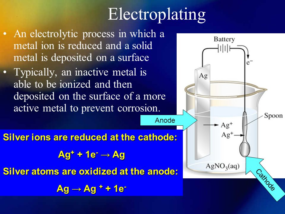 Electroplating An electrolytic process in which a metal ion is reduced and a solid metal is deposited on a surface Typically, an inactive metal is able to be ionized and then deposited on the surface of a more active metal to prevent corrosion.