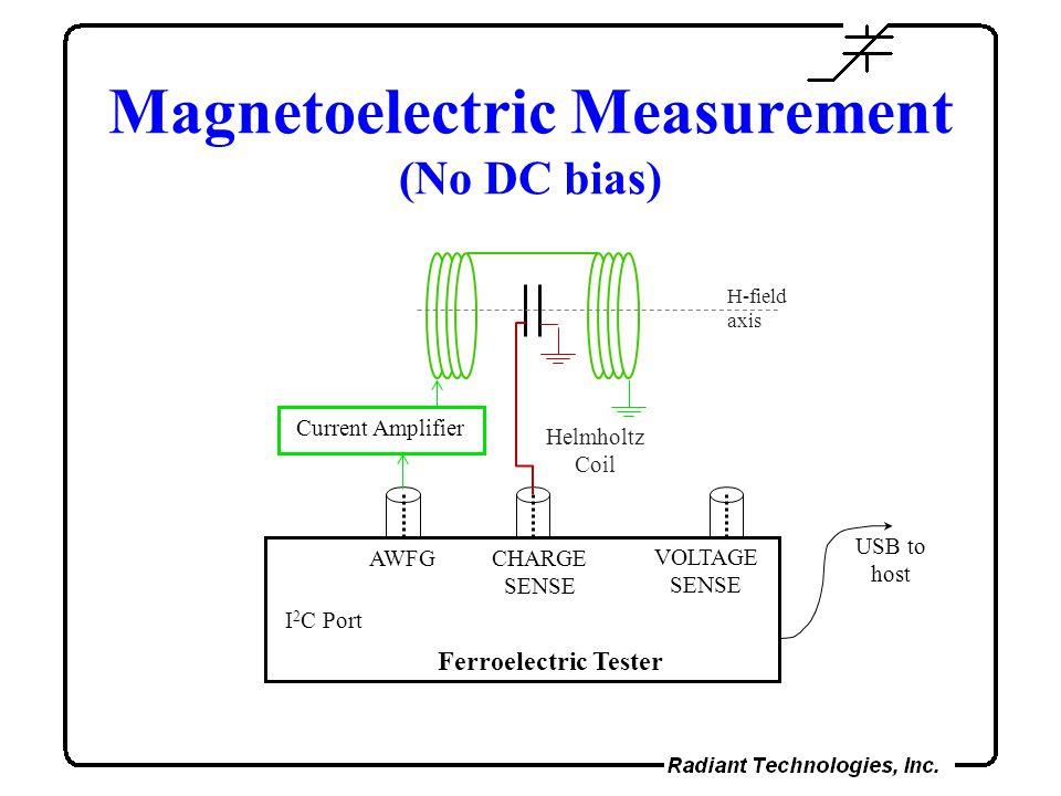 Magnetoelectric Measurement (No DC bias) I 2 C Port VOLTAGE SENSE Ferroelectric Tester AWFGCHARGE SENSE USB to host Helmholtz Coil Current Amplifier H