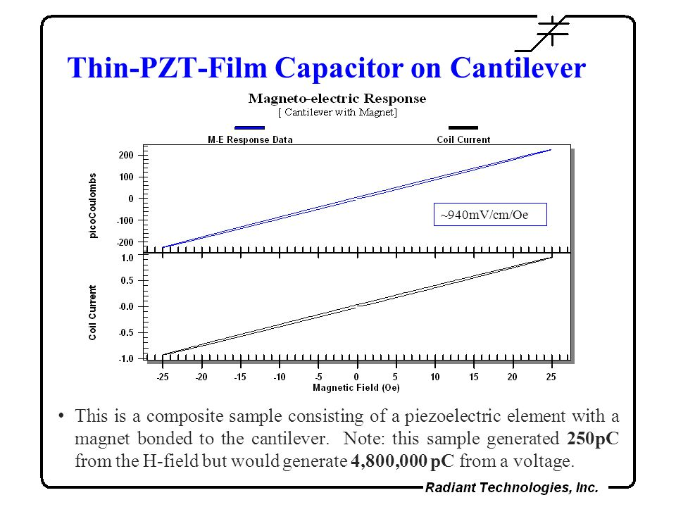 Thin-PZT-Film Capacitor on Cantilever This is a composite sample consisting of a piezoelectric element with a magnet bonded to the cantilever.