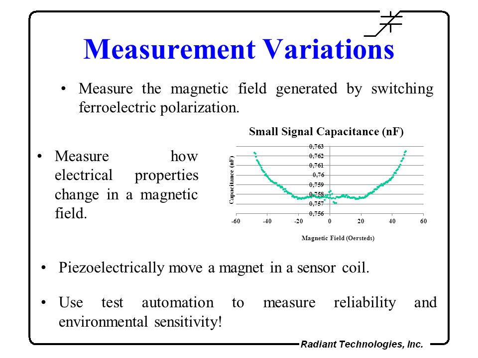 Measurement Variations Measure the magnetic field generated by switching ferroelectric polarization.