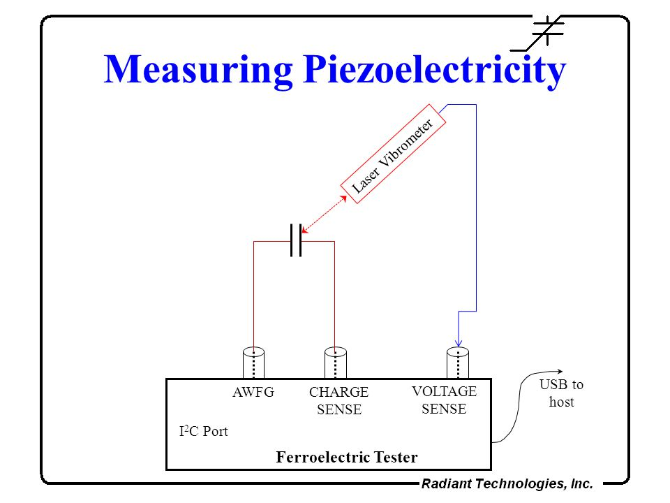 Measuring Piezoelectricity I 2 C Port VOLTAGE SENSE Ferroelectric Tester AWFGCHARGE SENSE USB to host Laser Vibrometer