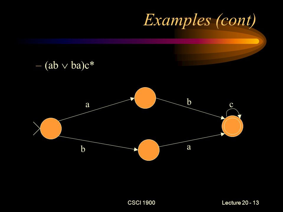Examples (cont) –(ab  ba)c* CSCI 1900 Lecture 20 - 13 a b b a c