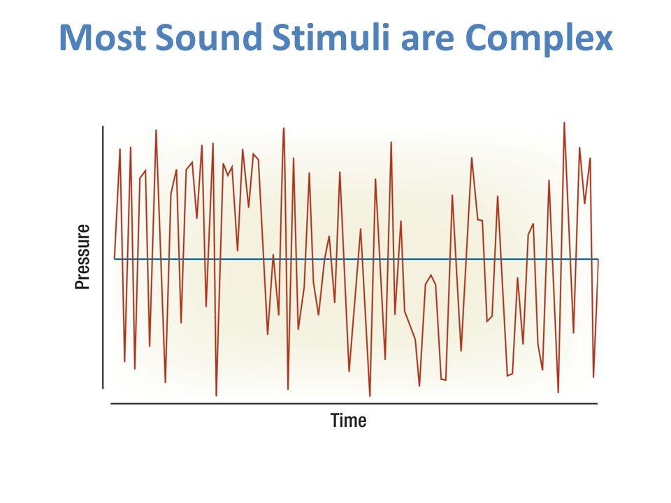 Most Sound Stimuli are Complex