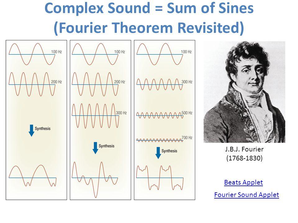 Complex Sound = Sum of Sines (Fourier Theorem Revisited) J.B.J. Fourier (1768-1830) Beats Applet Fourier Sound Applet