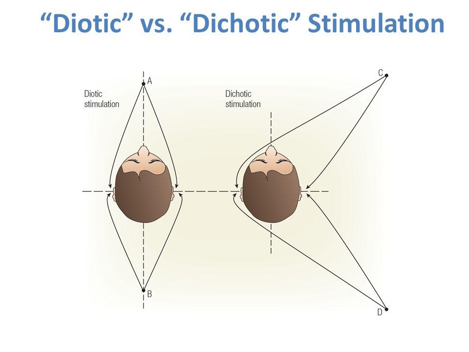 Diotic vs. Dichotic Stimulation