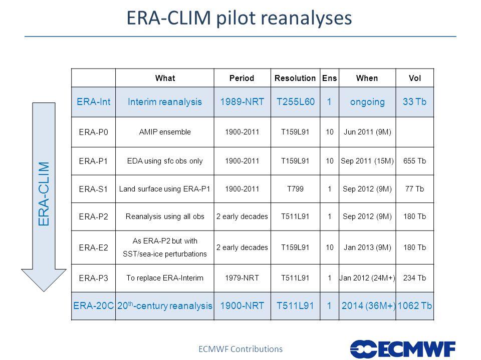 ERA-CLIM pilot reanalyses WhatPeriodResolutionEnsWhenVol ERA-IntInterim reanalysis1989-NRTT255L601ongoing33 Tb ERA-P0 AMIP ensemble1900-2011T159L9110J