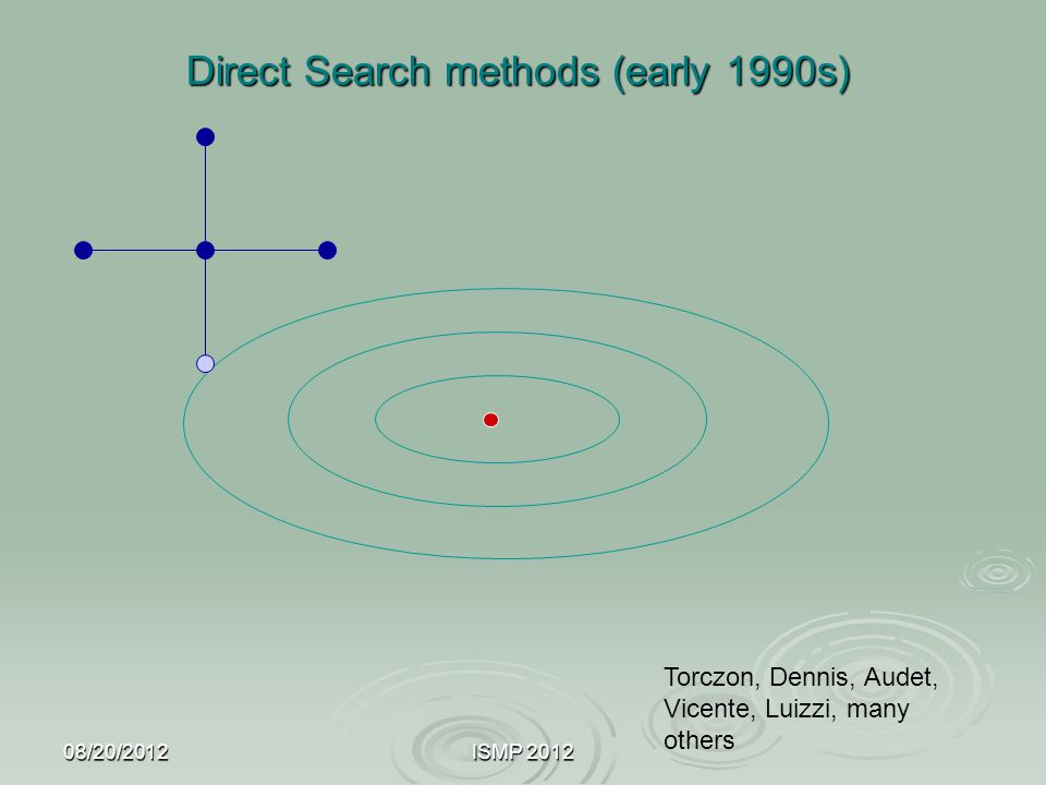 08/20/2012ISMP 2012 Direct Search methods (early 1990s) Torczon, Dennis, Audet, Vicente, Luizzi, many others