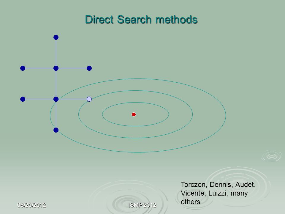 08/20/2012ISMP 2012 Direct Search methods Torczon, Dennis, Audet, Vicente, Luizzi, many others