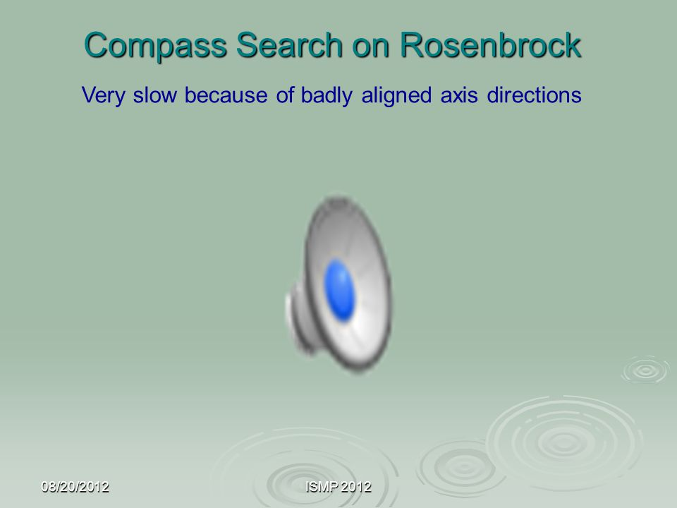 Compass Search on Rosenbrock 08/20/2012ISMP 2012 Very slow because of badly aligned axis directions