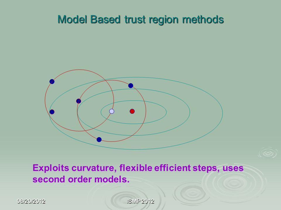 08/20/2012ISMP 2012 Model Based trust region methods Exploits curvature, flexible efficient steps, uses second order models.