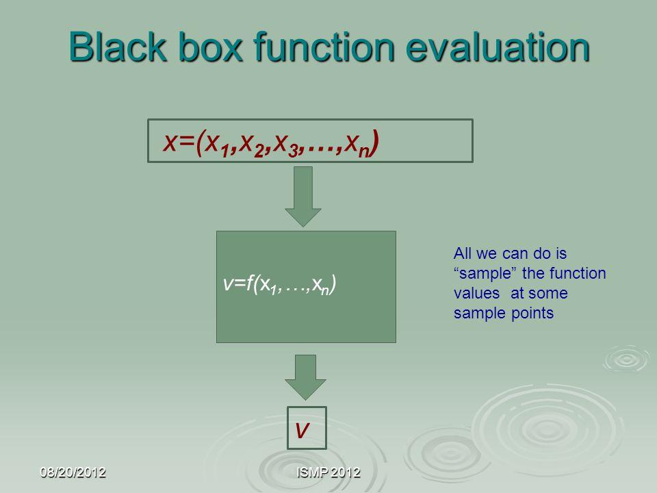Behavior of X k for °=2, C=1 and ±=0.45 08/20/2012ISMP 2012 XkXk k
