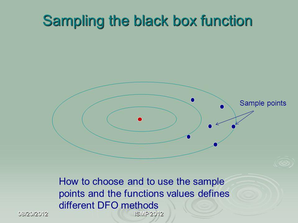 08/20/2012ISMP 2012 Specifically for quadratic interpolation Interpolation model: