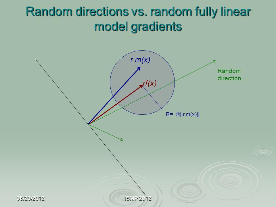 rf(x) Random directions vs. random fully linear model gradients 08/20/2012ISMP 2012 r m(x) Random direction R=· ®||r m(x)||